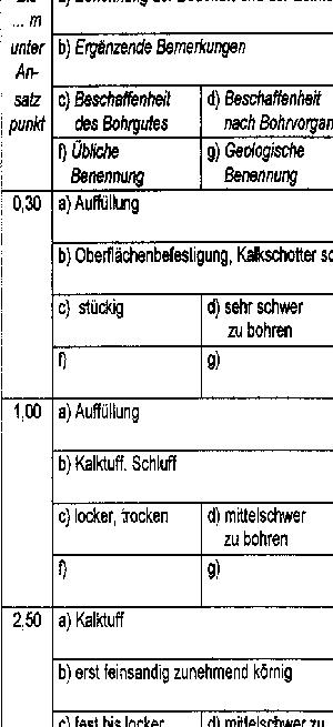 Schichtenverzeichnis